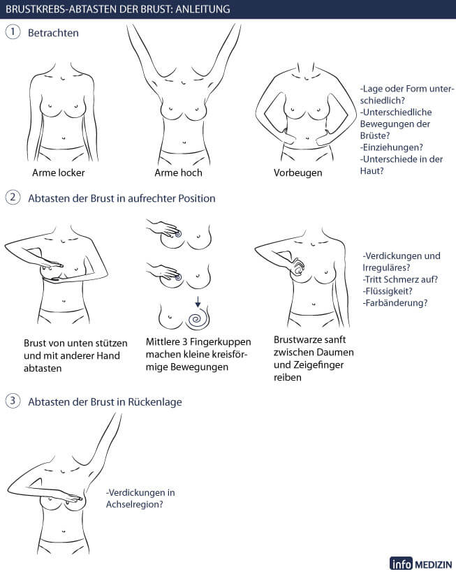 Brustuntersuchung selbst jugendlich